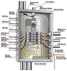 electrical wiring jeff lisheski electric