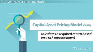 types of financial assets money stocks u0026 bonds video u0026 lesson