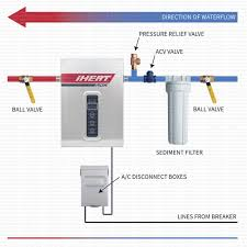 installation diagram for iheat s 4 through s 16 u2013 tank the tank