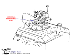 keen corvette 1976 corvette carburetor intake manifold parts parts