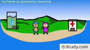 the theory of demographic transition overview video u0026 lesson