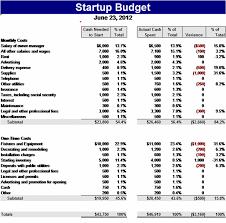 Business Startup Spreadsheet Template business start up costs template business startup cost template