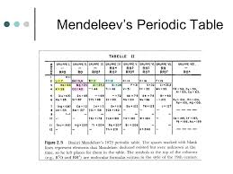Periodic Table Changes Periodic Table Changes To Mendeleevs Periodic Table Periodic