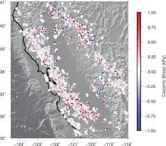 seasonal water storage stress modulation and california
