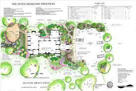 uncategorized backyard fence ideas