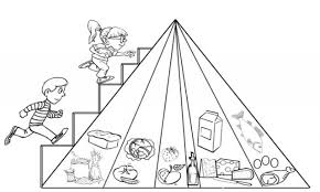 food pyramid coloring pages beautiful healthy coloring pages food
