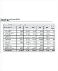 Non Profit Budget Template Excel Budget Spreadsheet Free Template Budget Spreadsheet