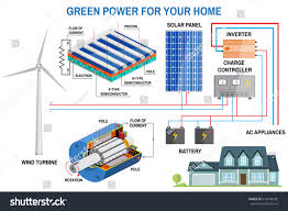 diagram of solar power dolgular com