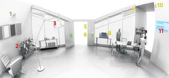the internet of things how smart should your office be inc com