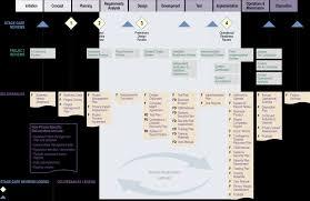 cdc up document library matrix