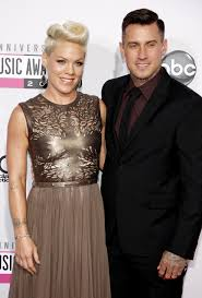 carey hart hair hairstyles with pictures and styling information page 15