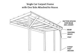 Car Port Plans Carport Frame Design Cad Pro