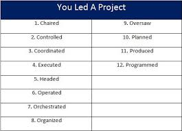 Make Your Resume 185 Powerful Verbs That Will Make Your Resume Awesome Lextalk
