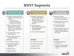 bwx technologies inc 2016 q4 results earnings call slides