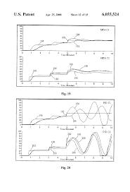 patent us6055524 model free adaptive process control google
