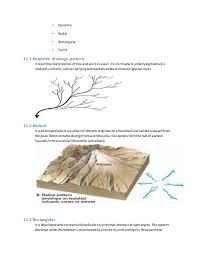 What Is Trellis Drainage Pattern Runinig Water Geology
