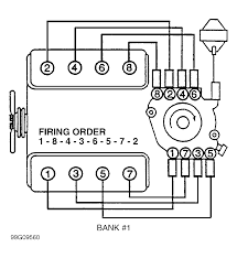 1965 67 big block spark plug wire routing diagram view chicago