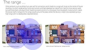 how do hue lights work why do we need a bridge hub in hue lighting developed by philips