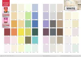 helpful chart for choosing exterior paint colors for the exterior