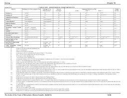Car Bill Of Sale Massachusetts by Pay Bills Online Stoneham Ma