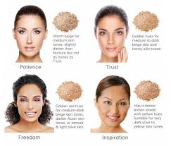 light medium skin tone inika foundation which shade is best for my skintone