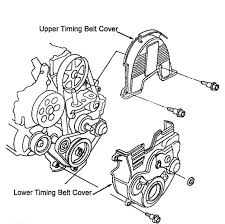 1998 honda accord timing belt replacement honda passport questions how do i replace water and timing