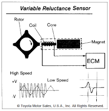 toyota hilux speed sensor wiring diagram wiring diagram and