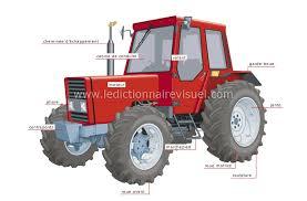 siege pneumatique tracteur agricole l évolution du tracteur agricole