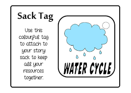 Water Cycle Worksheet Pdf All Worksheets The Water Cycle Worksheet Pdf Free Printable