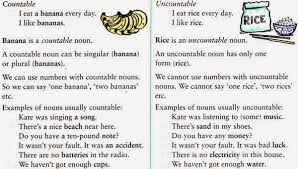 Countable And Uncountable Nouns Explanation Pdf Nouns All The Way