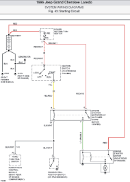 wiring diagram for 1996 jeep cherokee u2013 readingrat net