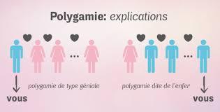 carte de sejour mariage attestation de non polygamie titre de sejour mariage franco