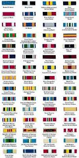 Us Army Decorations Army Service Ribbon Chart Best 25 Military Ribbons Ideas On