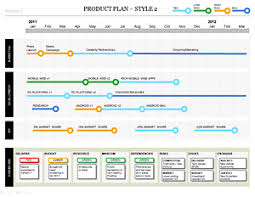 product plan template style 2 strategy pinterest templates