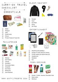 traveling essentials images Musely jpg