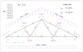 Free Wood Truss Design Software by Truss Calculator Architecture U0026 Design Contractor Talk