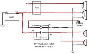 lincoln fog light wiring diagram lincoln wiring diagrams collection