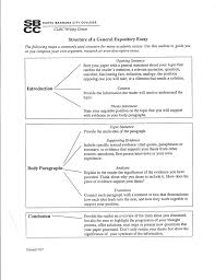 essay writing structure example mad hatter tea party invitation