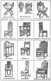 Types Of Antique Chairs These Diagrams Are Everything You Need To Decorate Your Home