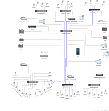 Network Floor Plan Layout Advice On Network Layout Topology Networking Tom U0027s Hardware