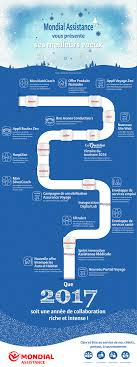 mondial assistance si鑒e social 28 images mondial assistance