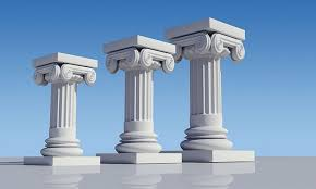Pillars Civic Education Pillars Of Democracy And The Constitution