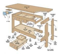 weekend workbench woodsmith plans