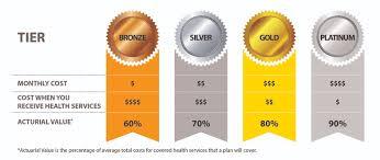 best dental insurance nc north carolina health insurance