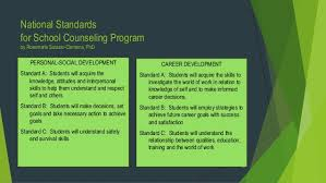 Counseling Interviewing Skills Microskills In Collaborative Communication Counselling Motivationa