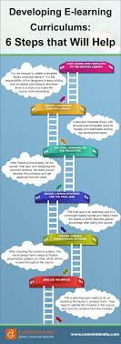 e learning strategy template e learning curriculums 6 steps that will help infographic