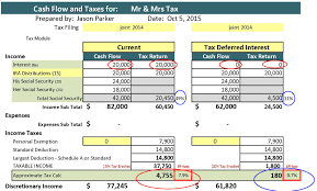 Retirement Planning Spreadsheet One Way To Reduce Taxes On Social Security Income Sound
