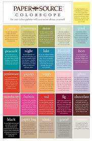 what each color means mood rings what do the colors mean mood ring color chart kid