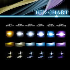 hids lights near me vehicle lighting hid lights led lights custom import