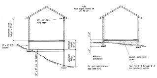 building guidelines drawings